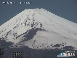 春ですね❀  ~富士山雪崩